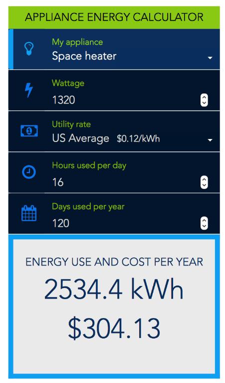Energy Use Calculator- Space Heaters