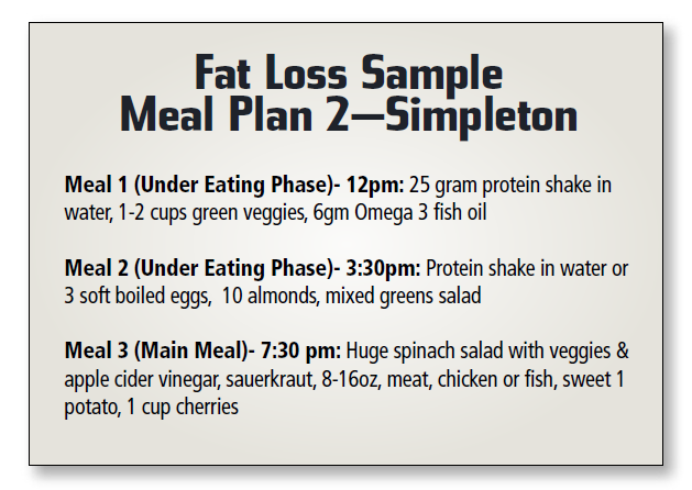 A sample meal from the Renegade Diet
