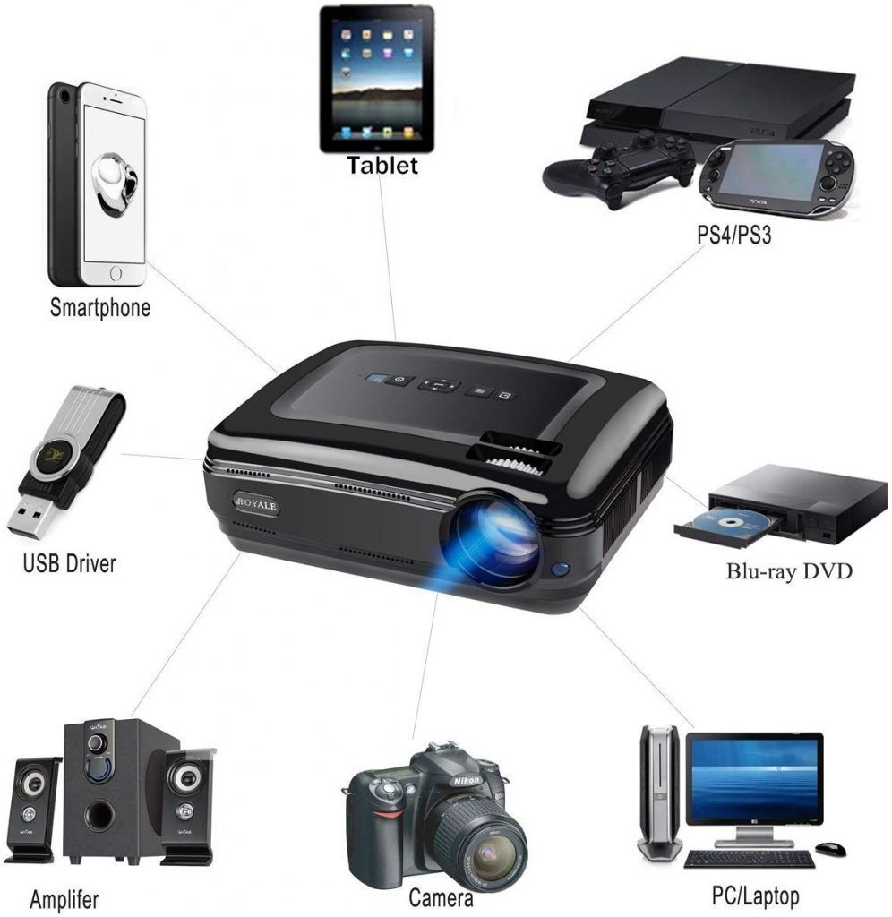 CROYALE PJ-58 1080P HD Home Theater Movie Projectors