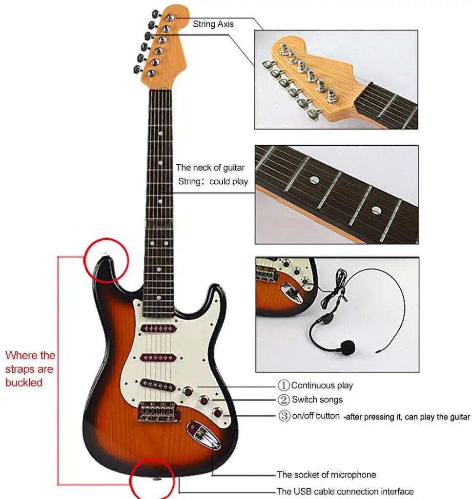 RuiyiF Kids Guitar