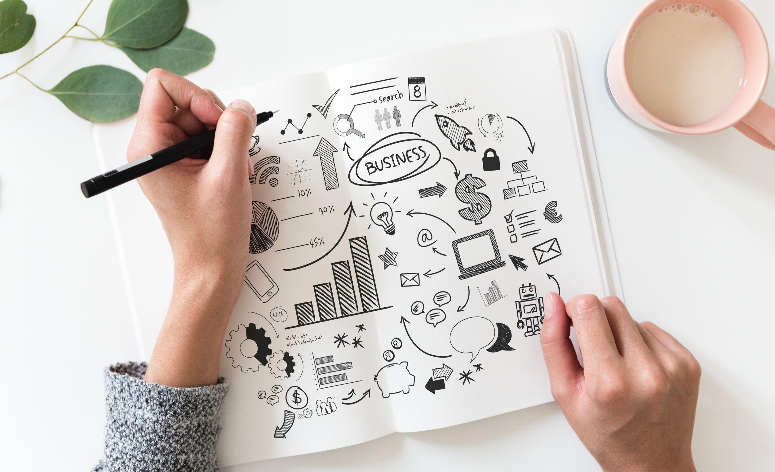 4 Strategi Berkesan Untuk Kembangkan Bisnes Online (2019)